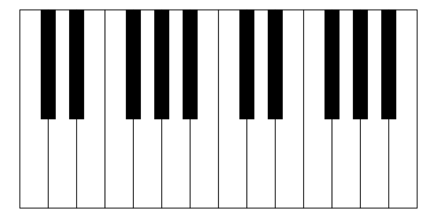 Piano chords in R with the R package 'pichor'