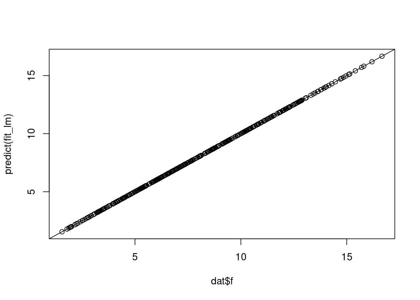 Prediction intervals for Generalized Additive Models (GAMs)